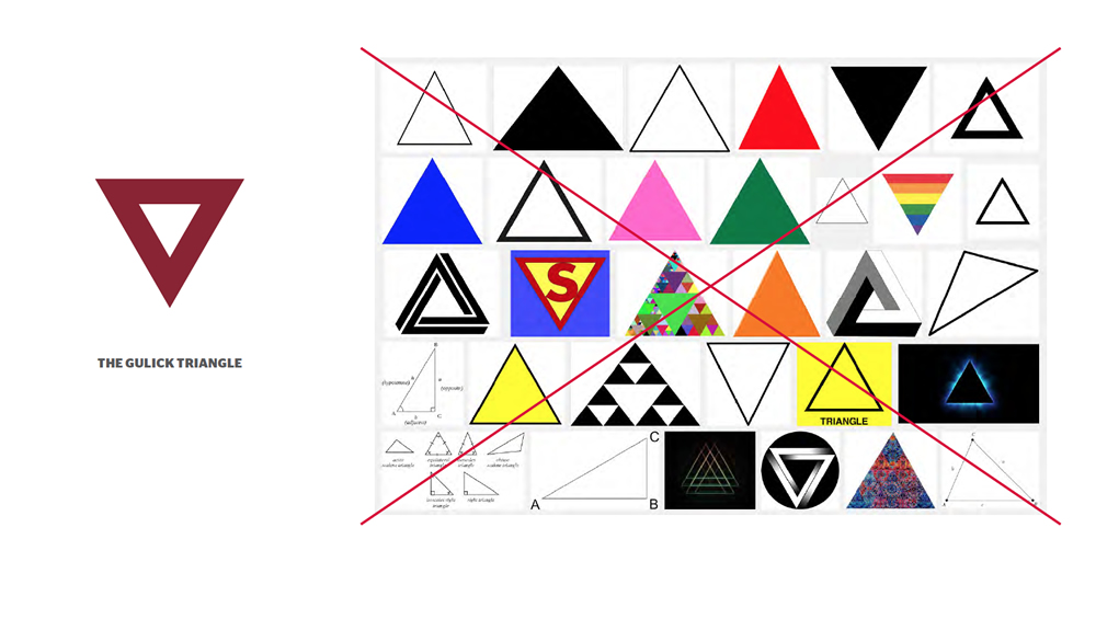 All Triangles are Not Created Equal